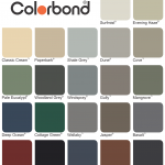 Wholesale Homes and Sheds Colorbond Chart